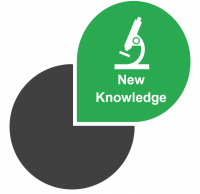 Goal 2. New Knowledge
